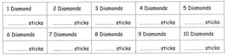 CBSE Class 5 Maths Can You See the Pattern Worksheets 14