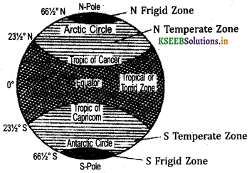 KSEEB Class 8 Geography Important Questions Chapter 3 Atmosphere img2