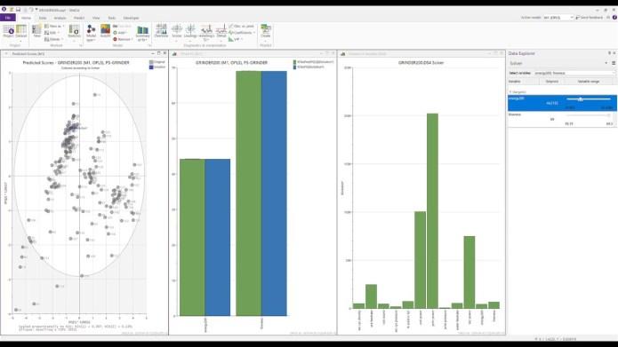 Working with Umetrics SIMCA 14.1 full license