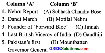 GSEB Solutions Class 9 Social Science Chapter 5 Movement Towards Independence