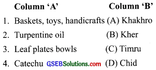GSEB Solutions Class 9 Social Science Chapter 17 Natural Vegetation 2