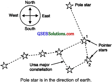 GSEB Solutions Class 8 Science Chapter 17 Stars and The Solar System - 4