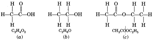 Carbon and its Compounds Class 10 Extra Questions with Answers Science Chapter 4, 36