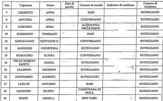 ELENCO DEI PRESIDENTI DI SEGGIO-3