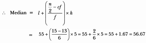 Statistics Class 10 Extra Questions Maths Chapter 14 with Solutions Answers 22