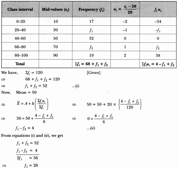 Statistics Class 10 Extra Questions Maths Chapter 14 with Solutions Answers 52