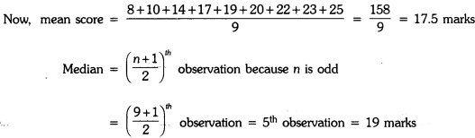 Statistics Class 9 Extra Questions Maths Chapter 14 with Solutions Answers 14