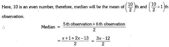 Statistics Class 9 Extra Questions Maths Chapter 14 with Solutions Answers 21