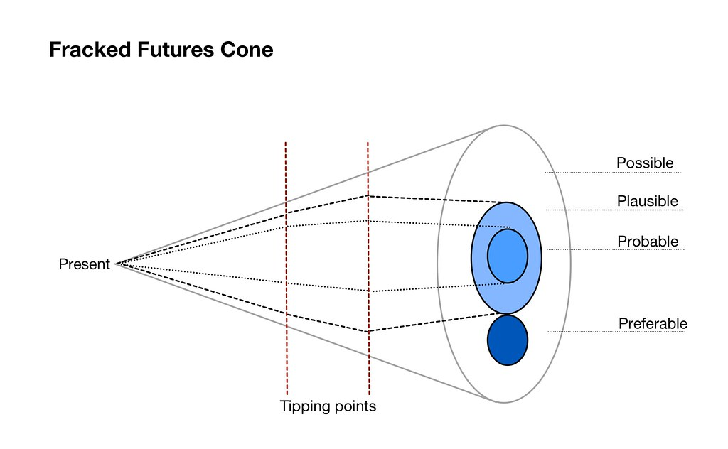 Un-Fracking Futures