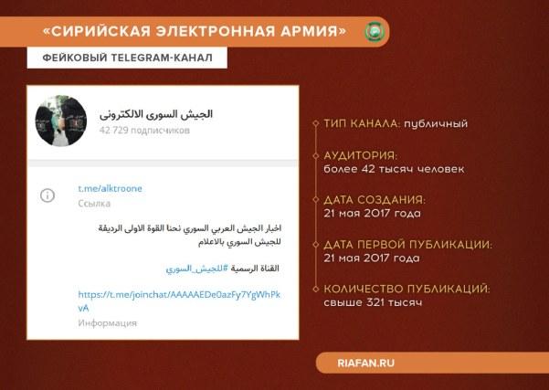 Fausse chaîne Telegram des centres d'information de l'armée syrienne