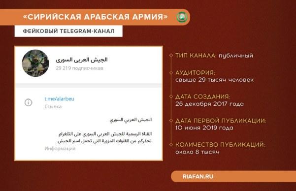 Fausse chaîne Telegram de l'armée de Syrie