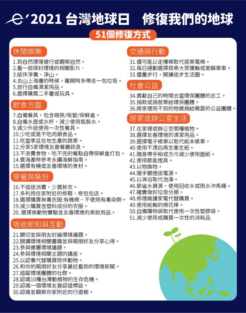 2021 台灣地球日 修復我們的地球 - 51個修復方式