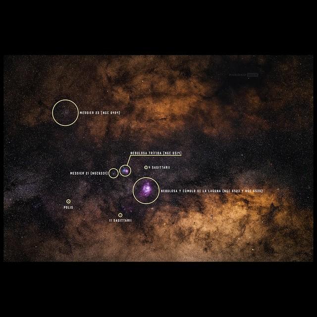 Centro Galáctico 1 explicado