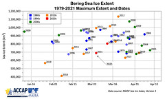 Bering Sea Date Max Ice Extent