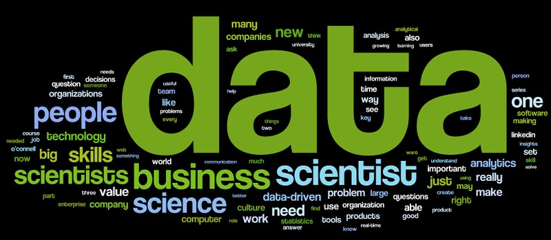 """Forbes """"what is a data scientist"""" series word cloud 