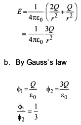 Plus Two Physics Chapter Wise Previous Questions Chapter 1
