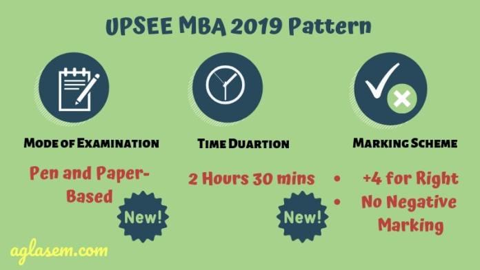 UPSEE MBA 2019 Exam Pattern