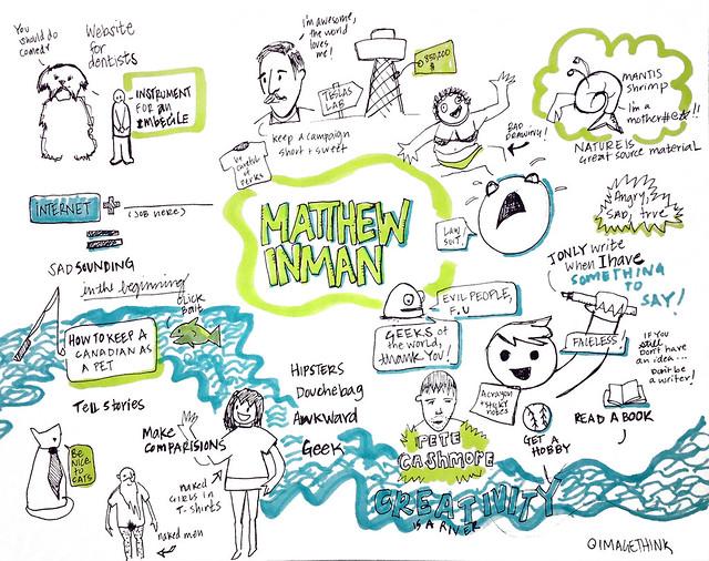 Matthew Inman SXSW 2013 Keynote