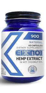 Elixinol CBD Capsules 2020