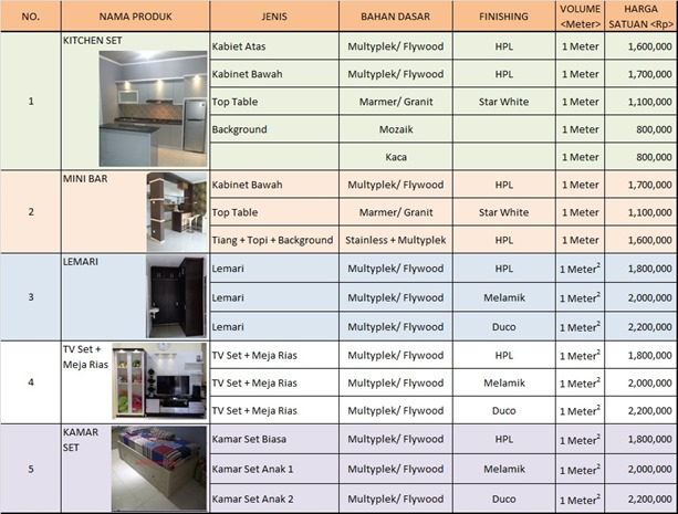 Daftar harga kitchen set minimalis murah terbaru 2018 for Daftar harga kitchen set aluminium