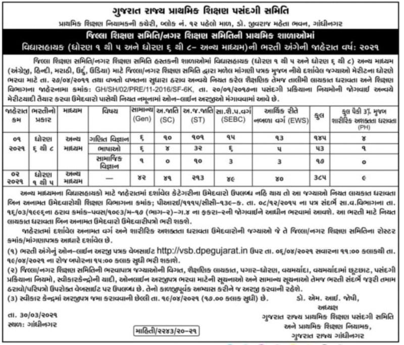 Vidhyasahayak-Recruitment-2021