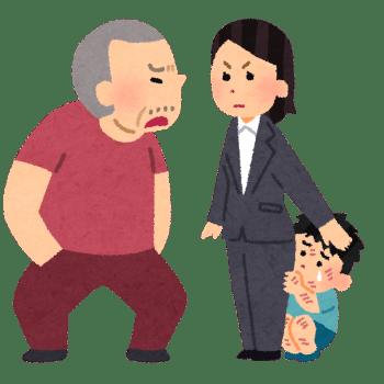 子供を虐待