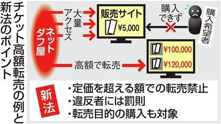 20190612-00000522-san-000-3-view