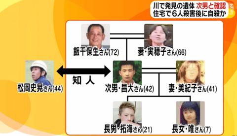 iihosimasahiroh01-712x410