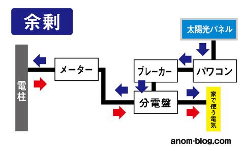 太陽光パネル説明図4