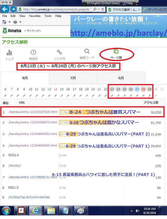 アメブロのデンマンのブログの人気記事リスト