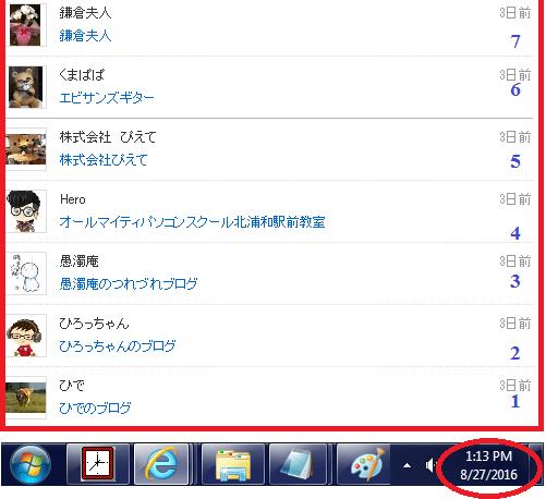 つぶちゃんは悪質スパマーのブログに付いた「いいねリスト7」