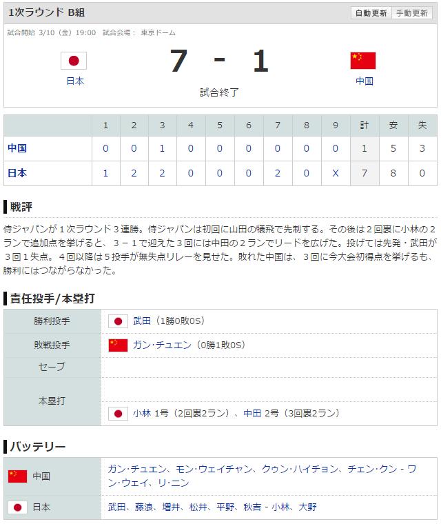 WBC_日本中国_スコア