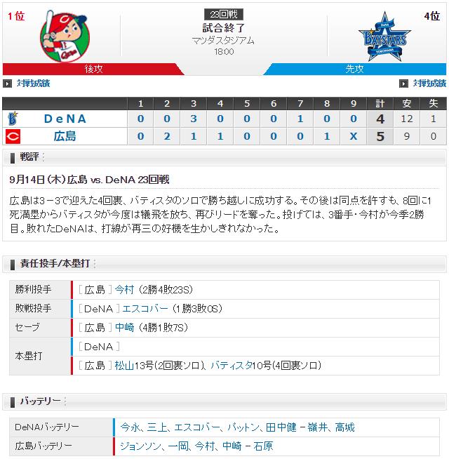 広島横浜_胴上げ待機