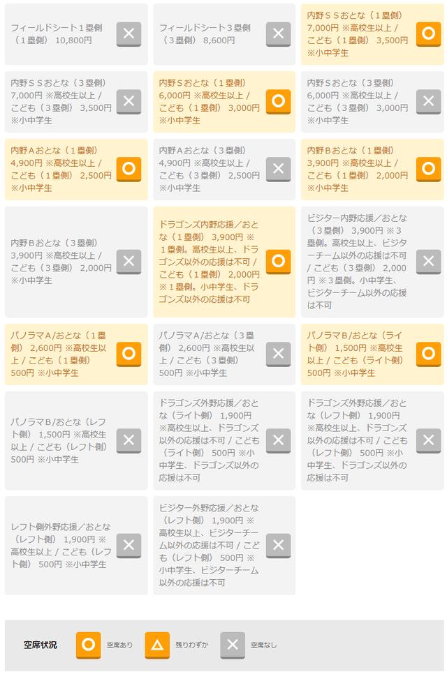 ナゴヤドーム_チケット_カープファン