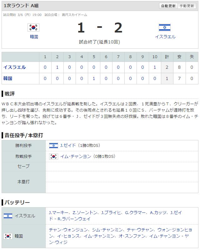 WBC韓国イスラエル