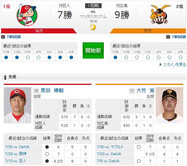 広島巨人17回戦黒田大竹