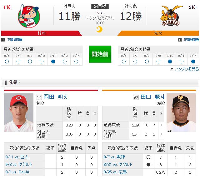 広島巨人24回戦_実況_岡田_田口