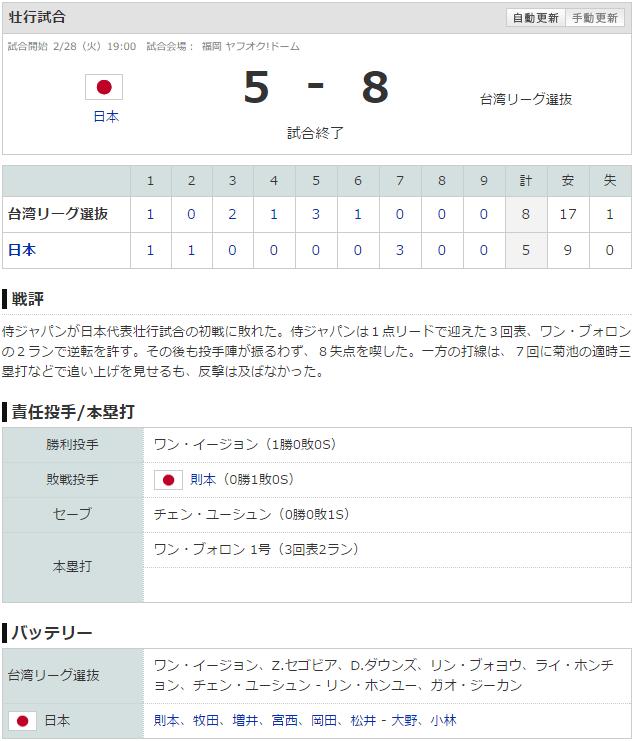 侍ジャパン台湾壮行試合スコア