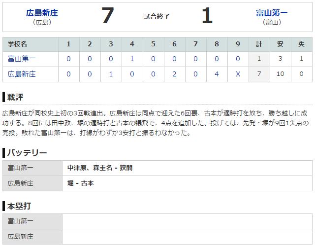 広島新庄富山第一甲子園