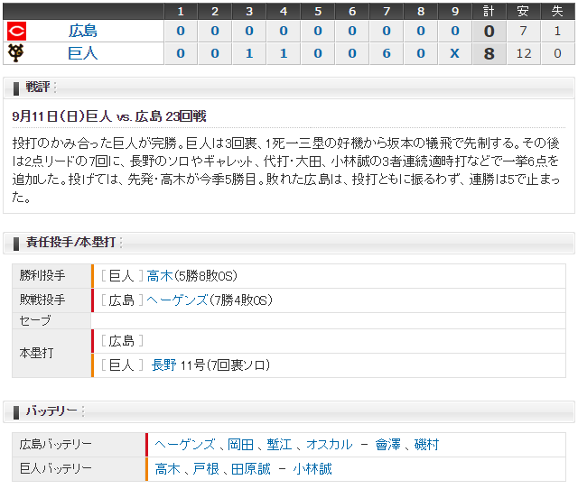 広島巨人23回戦実況_スコア
