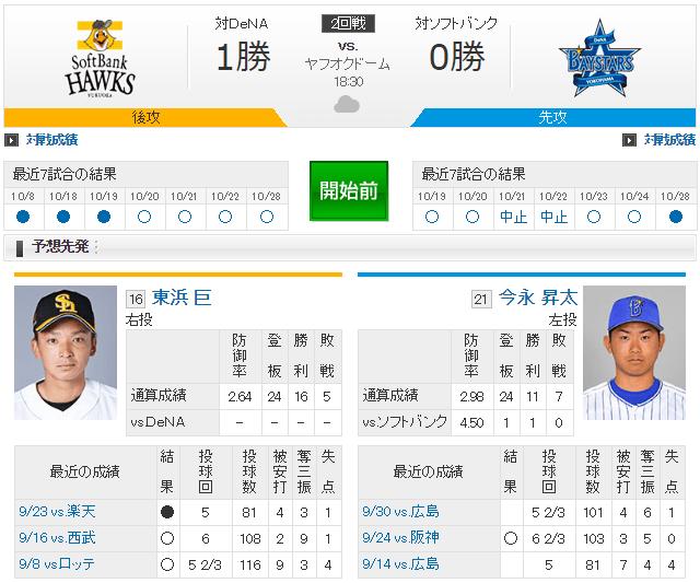 日本シリーズ横浜ソフトバンク2回戦_東浜今永