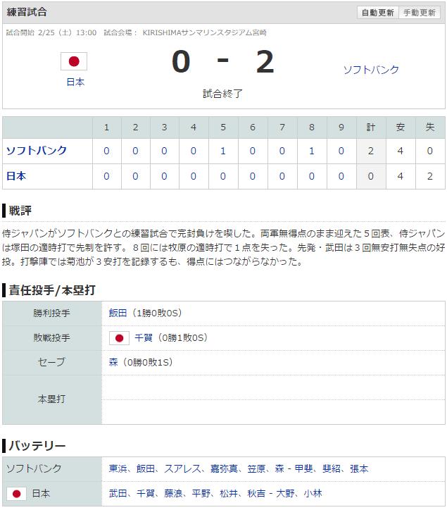 侍ジャパン_ソフトバンク_練習試合