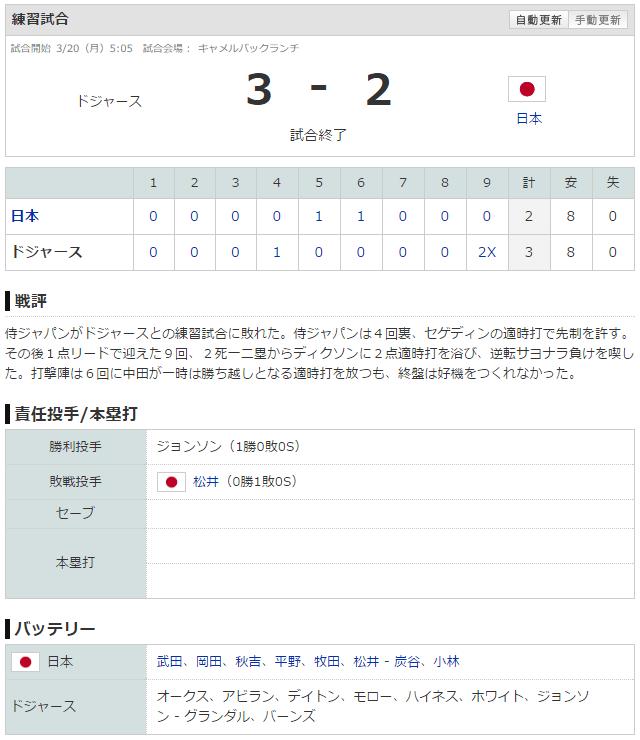 侍ジャパン_ドジャース_練習試合