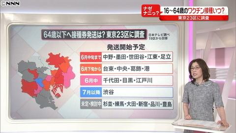 【朗報】東京都、64歳以下も今月からコロナワクチン接種開始!AKBメンバーも注入開始か?