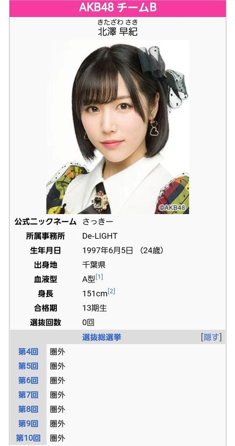【AKB48】北澤早紀さんの選抜総選挙順位の推移をご覧ください