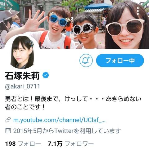 【悲報】あんちゅさん、Twitterのヘッダーを大好きなメンズにしてしまうwww【NMB48・石塚朱莉】