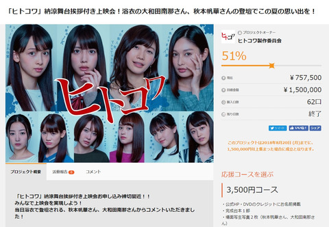 【悲報】元AKB48大和田南那さん、クラウドファンディングに失敗する・・・
