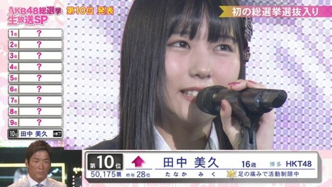 【AKB48G】10番目ぐらいに好きなメンバーと言えば誰?