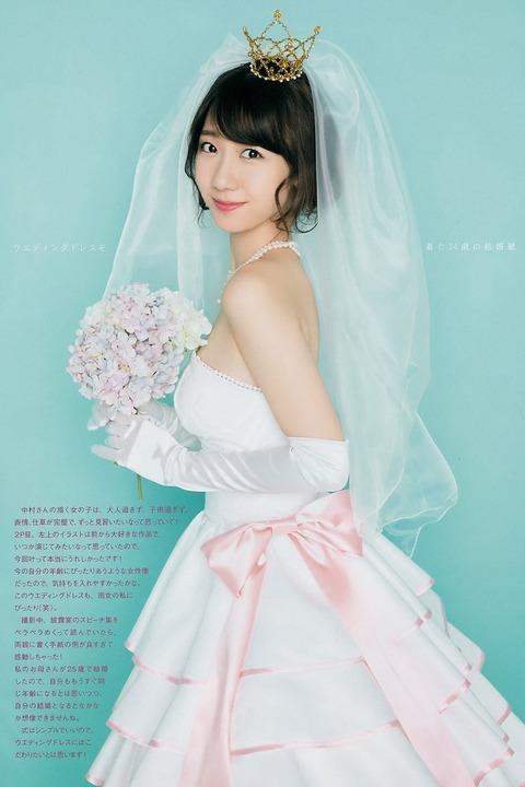 【NGT48限定】結婚を前提にお付き合いしたいメンバー