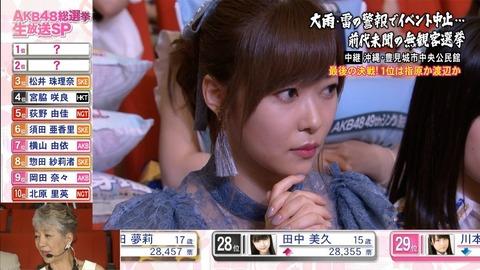 【AKB48総選挙】2位の得票数が14万と読み上げられた瞬間の指原って勝利を確信してるよな